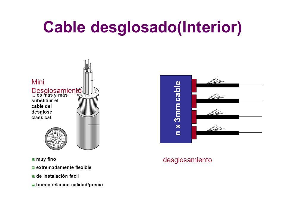 n x 3mm cable desglosamiento Mini Desglosamiento...