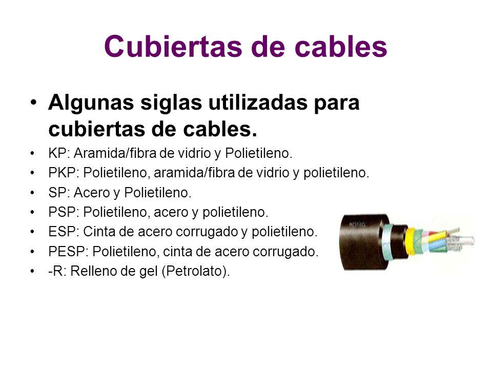 Cubiertas de cables Algunas siglas utilizadas para cubiertas de cables.