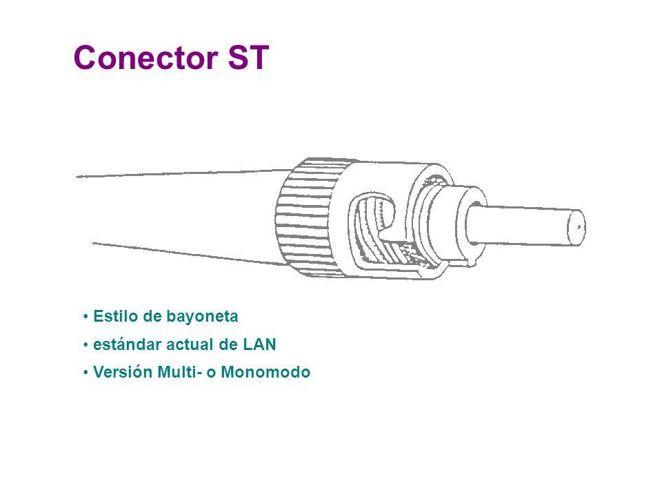 Conector ST Estilo de bayoneta estándar actual de LAN Versión Multi- o Monomodo