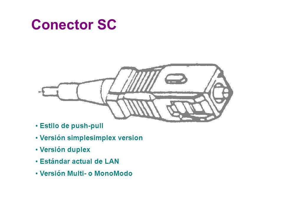 Conector SC Estilo de push-pull Versión simplesimplex version Versión duplex Estándar actual de LAN Versión Multi- o MonoModo