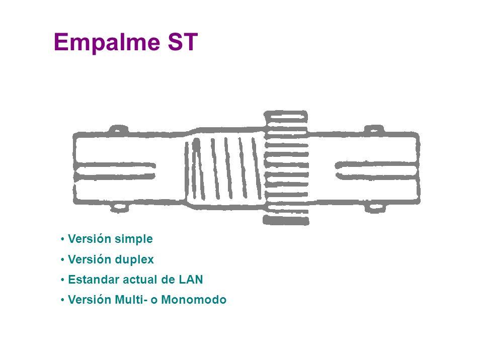 Empalme ST Versión simple Versión duplex Estandar actual de LAN Versión Multi- o Monomodo