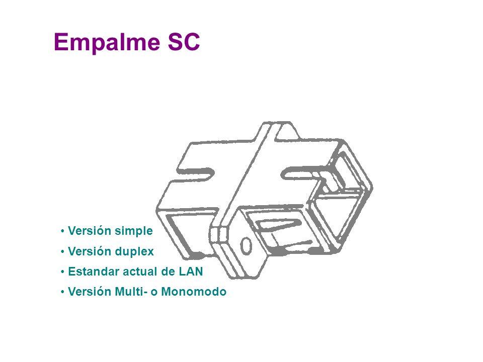 Empalme SC Versión simple Versión duplex Estandar actual de LAN Versión Multi- o Monomodo