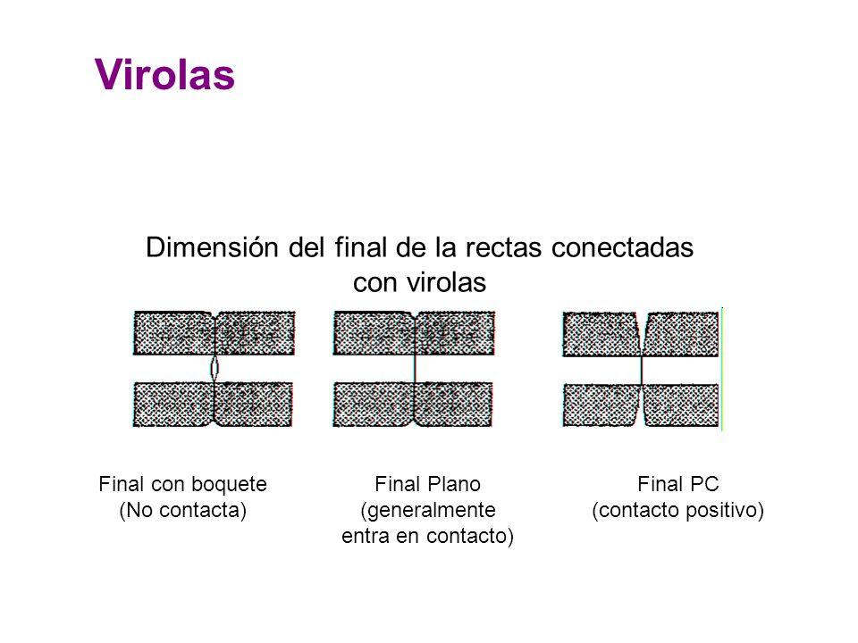 Dimensión del final de la rectas conectadas con virolas Final Plano (generalmente entra en contacto) Final PC (contacto positivo) Final con boquete (No contacta) Virolas