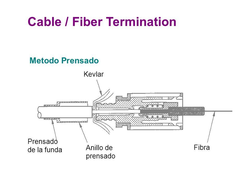 Kevlar Anillo de prensado Prensado de la funda Fibra Cable / Fiber Termination Metodo Prensado