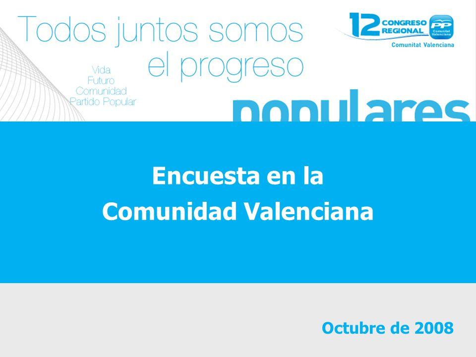 Encuesta en la Comunidad Valenciana Octubre de 2008