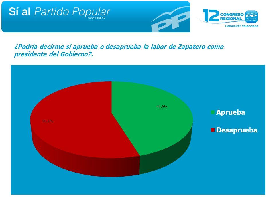 ¿Podría decirme si aprueba o desaprueba la labor de Zapatero como presidente del Gobierno .