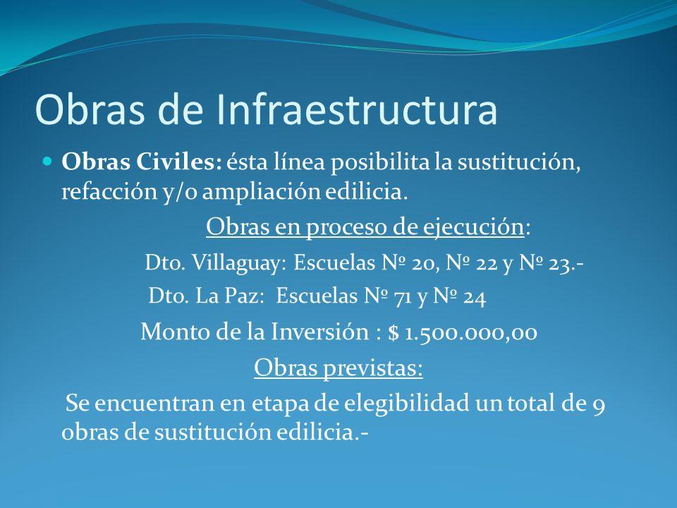 Obras de Infraestructura Obras Civiles: ésta línea posibilita la sustitución, refacción y/o ampliación edilicia.