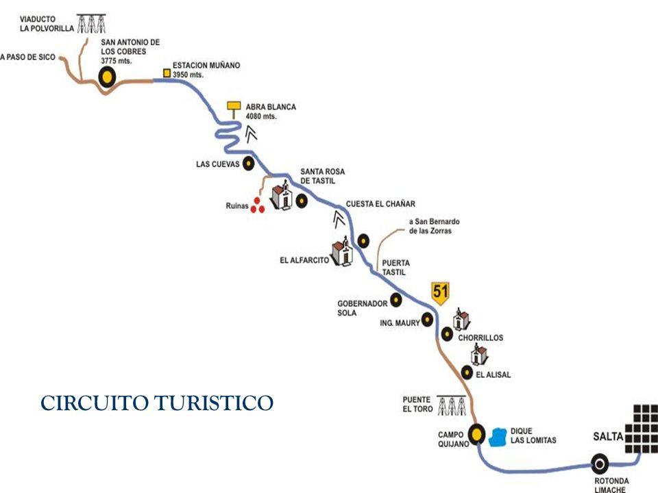 CIRCUITO TURISTICO