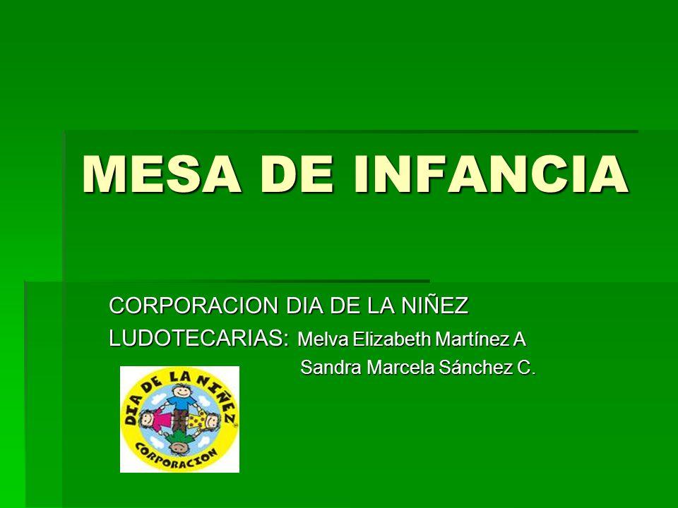 MESA DE INFANCIA CORPORACION DIA DE LA NIÑEZ LUDOTECARIAS: Melva Elizabeth Martínez A Sandra Marcela Sánchez C. Sandra Marcela Sánchez C.