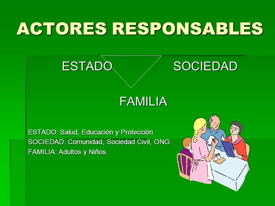 ACTORES RESPONSABLES ESTADO SOCIEDAD ESTADO SOCIEDAD FAMILIA FAMILIA ESTADO: Salud, Educación y Protección SOCIEDAD: Comunidad, Sociedad Civil, ONG. F