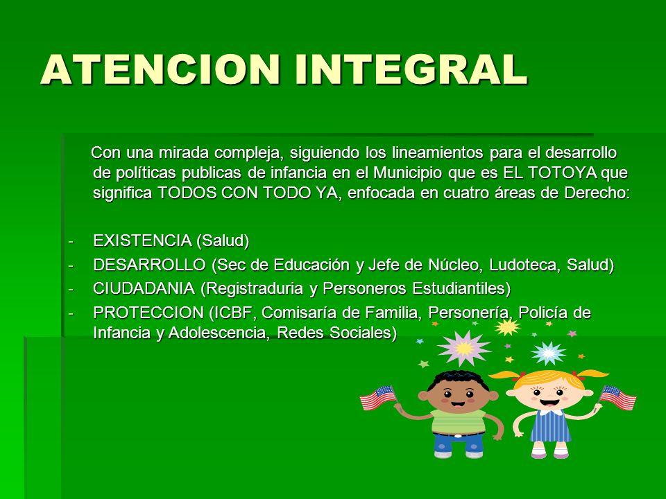 ATENCION INTEGRAL Con una mirada compleja, siguiendo los lineamientos para el desarrollo de políticas publicas de infancia en el Municipio que es EL T