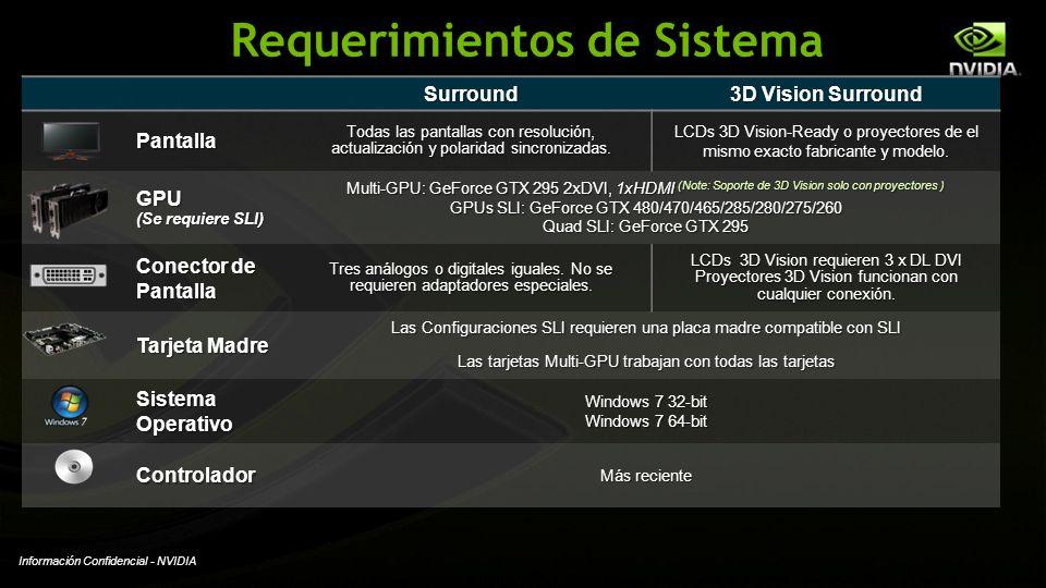 Información Confidencial - NVIDIA Surround 3D Vision Surround Pantalla Todas las pantallas con resolución, actualización y polaridad sincronizadas. LC