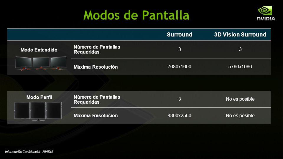 Información Confidencial - NVIDIA Surround 3D Vision Surround Modo Extendido Número de Pantallas Requeridas 33 Máxima Resolución 7680x16005760x1080 Mo