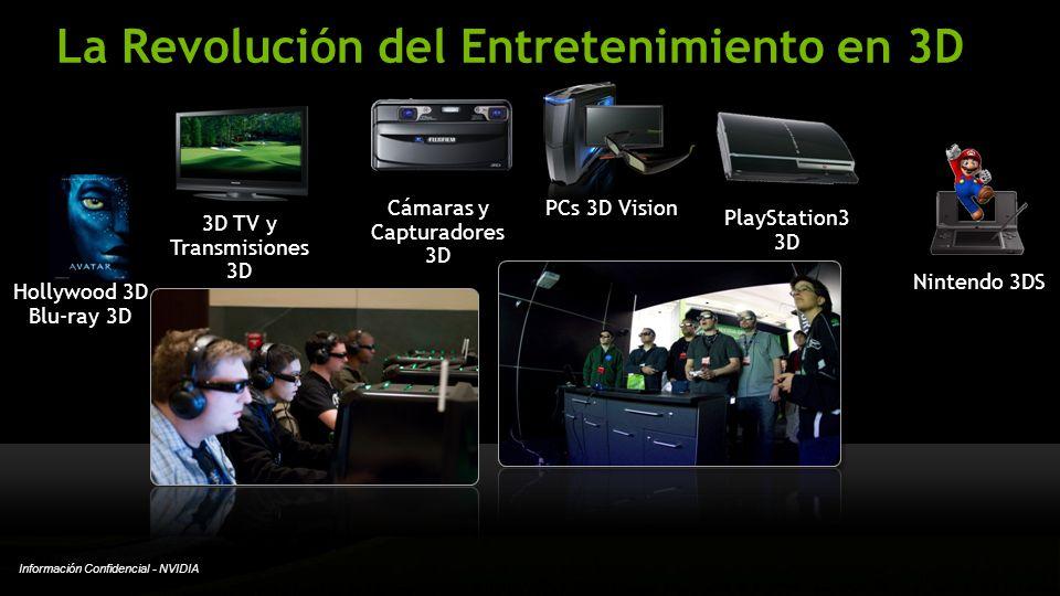 NVIDIA Confidential La Revolución del Entretenimiento en 3D Hollywood 3D Blu-ray 3D 3D TV y Transmisiones 3D Cámaras y Capturadores 3D PlayStation3 3D