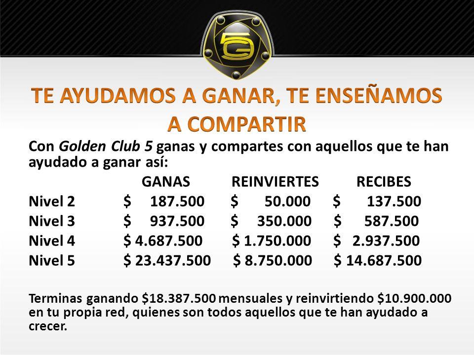 Con Golden Club 5 ganas y compartes con aquellos que te han ayudado a ganar así: GANAS REINVIERTES RECIBES Nivel 2 $ 187.500 $ 50.000 $ 137.500 Nivel 3 $ 937.500 $ 350.000 $ 587.500 Nivel 4 $ 4.687.500 $ 1.750.000 $ 2.937.500 Nivel 5 $ 23.437.500 $ 8.750.000 $ 14.687.500 Terminas ganando $18.387.500 mensuales y reinvirtiendo $10.900.000 en tu propia red, quienes son todos aquellos que te han ayudado a crecer.