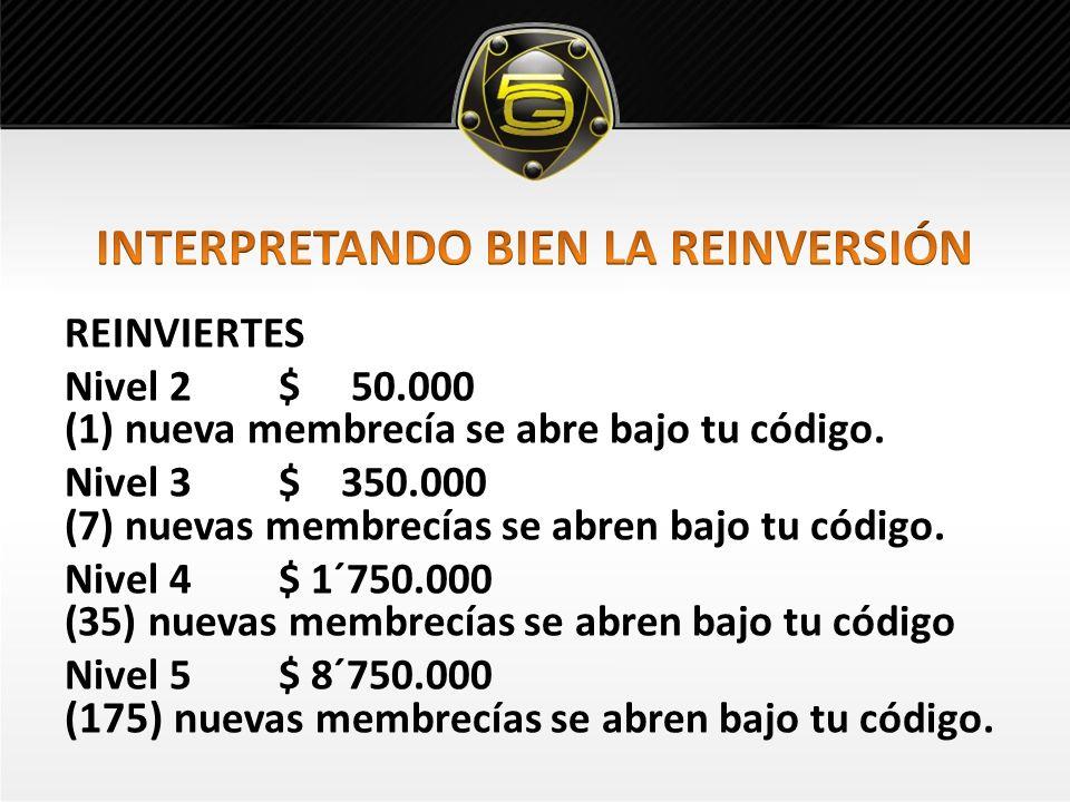 REINVIERTES Nivel 2 $ 50.000 (1) nueva membrecía se abre bajo tu código.