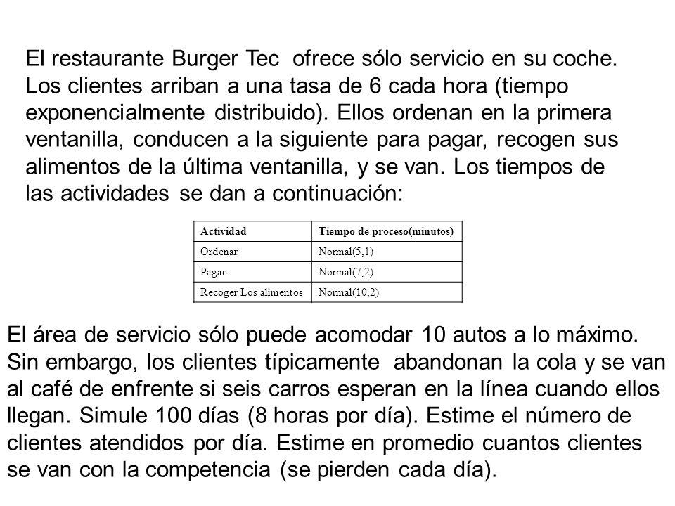 El restaurante Burger Tec ofrece sólo servicio en su coche.