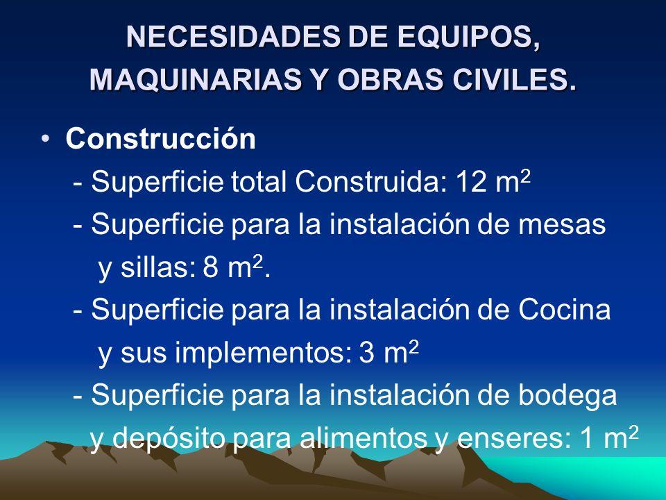 NECESIDADES DE EQUIPOS, MAQUINARIAS Y OBRAS CIVILES. Construcción - Superficie total Construida: 12 m 2 - Superficie para la instalación de mesas y si