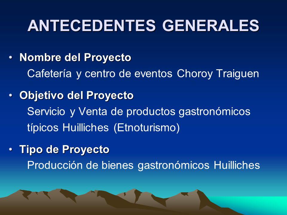 ANTECEDENTES GENERALES Nombre del ProyectoNombre del Proyecto Cafetería y centro de eventos Choroy Traiguen Objetivo del ProyectoObjetivo del Proyecto