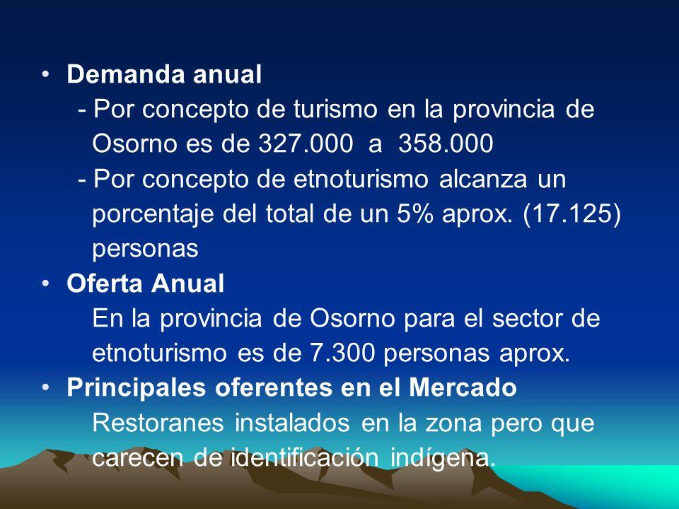Demanda anual - Por concepto de turismo en la provincia de Osorno es de 327.000 a 358.000 - Por concepto de etnoturismo alcanza un porcentaje del tota