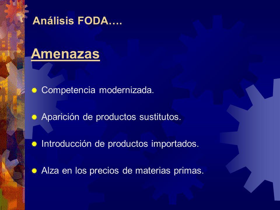 Amenazas Competencia modernizada. Aparición de productos sustitutos. Introducción de productos importados. Alza en los precios de materias primas. Aná