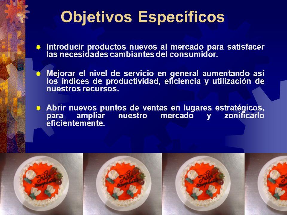 Objetivos Específicos Introducir productos nuevos al mercado para satisfacer las necesidades cambiantes del consumidor. Mejorar el nivel de servicio e