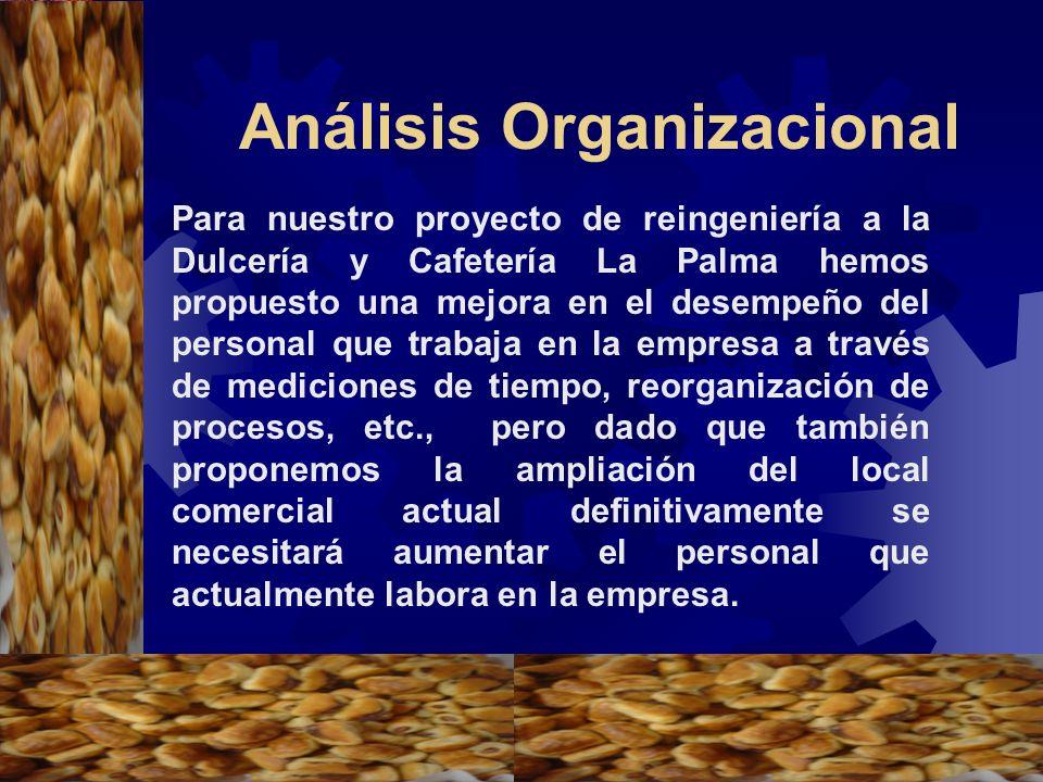 Análisis Organizacional Para nuestro proyecto de reingeniería a la Dulcería y Cafetería La Palma hemos propuesto una mejora en el desempeño del person