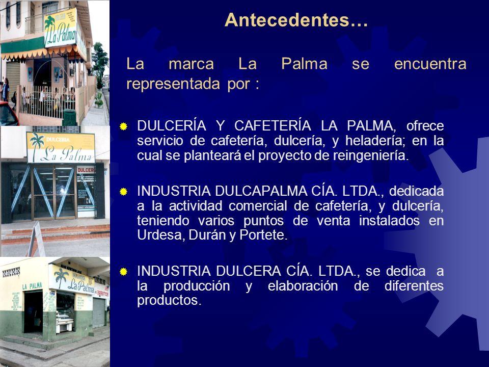 DULCERÍA Y CAFETERÍA LA PALMA, ofrece servicio de cafetería, dulcería, y heladería; en la cual se planteará el proyecto de reingeniería. INDUSTRIA DUL