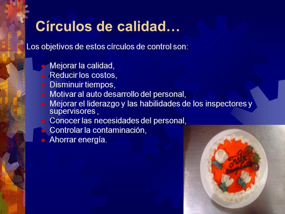 Círculos de calidad… Los objetivos de estos círculos de control son: Mejorar la calidad, Reducir los costos, Disminuir tiempos, Motivar al auto desarr