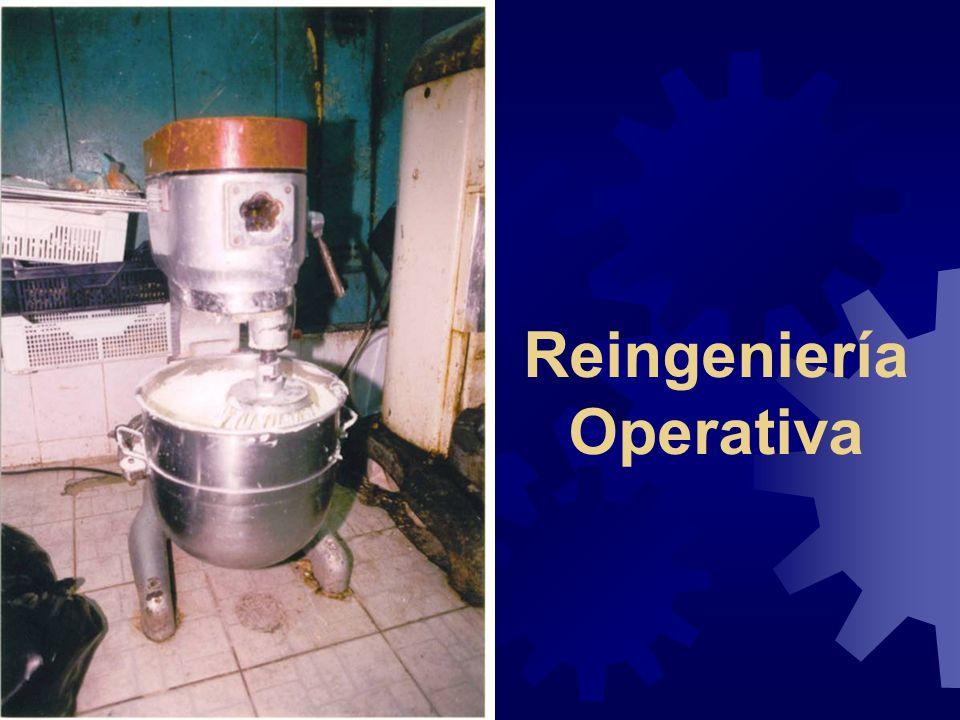 Reingeniería Operativa