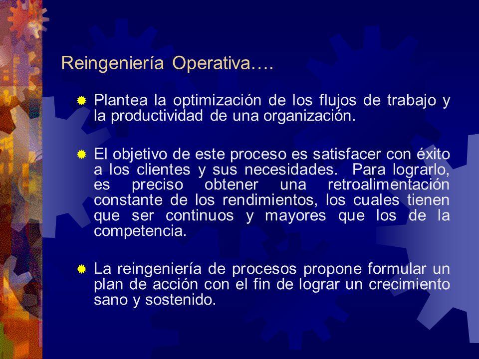 Reingeniería Operativa…. Plantea la optimización de los flujos de trabajo y la productividad de una organización. El objetivo de este proceso es satis