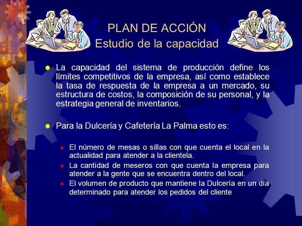 PLAN DE ACCIÓN Estudio de la capacidad La capacidad del sistema de producción define los límites competitivos de la empresa, así como establece la tas
