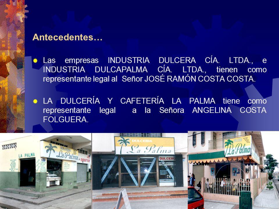 Antecedentes… Las empresas INDUSTRIA DULCERA CÍA. LTDA., e INDUSTRIA DULCAPALMA CÍA. LTDA., tienen como representante legal al Señor JOSÉ RAMÓN COSTA