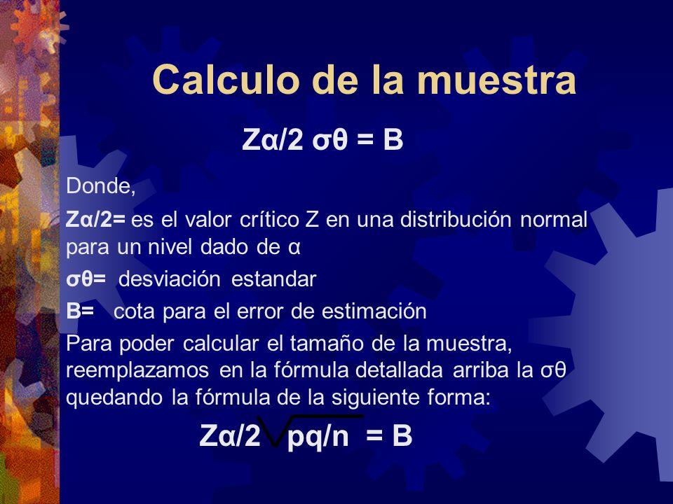 Calculo de la muestra Zα/2 σθ = B Donde, Zα/2= es el valor crítico Z en una distribución normal para un nivel dado de α σθ= desviación estandar B= cot