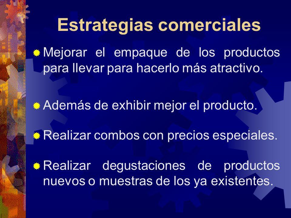 Estrategias comerciales Mejorar el empaque de los productos para llevar para hacerlo más atractivo. Además de exhibir mejor el producto. Realizar comb
