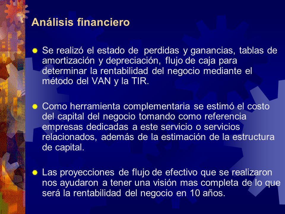 Análisis financiero Se realizó el estado de perdidas y ganancias, tablas de amortización y depreciación, flujo de caja para determinar la rentabilidad