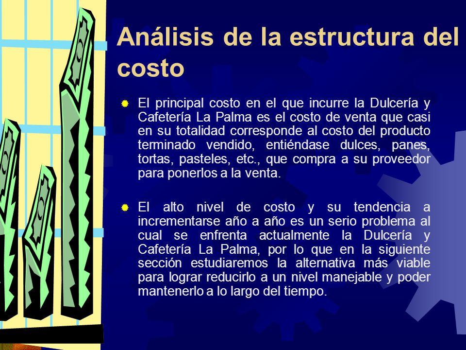 Análisis de la estructura del costo El principal costo en el que incurre la Dulcería y Cafetería La Palma es el costo de venta que casi en su totalida