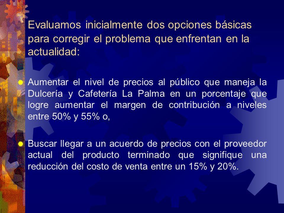 Evaluamos inicialmente dos opciones básicas para corregir el problema que enfrentan en la actualidad: Aumentar el nivel de precios al público que mane