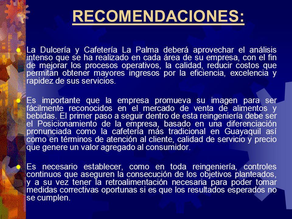 RECOMENDACIONES: La Dulcería y Cafetería La Palma deberá aprovechar el análisis intenso que se ha realizado en cada área de su empresa, con el fin de