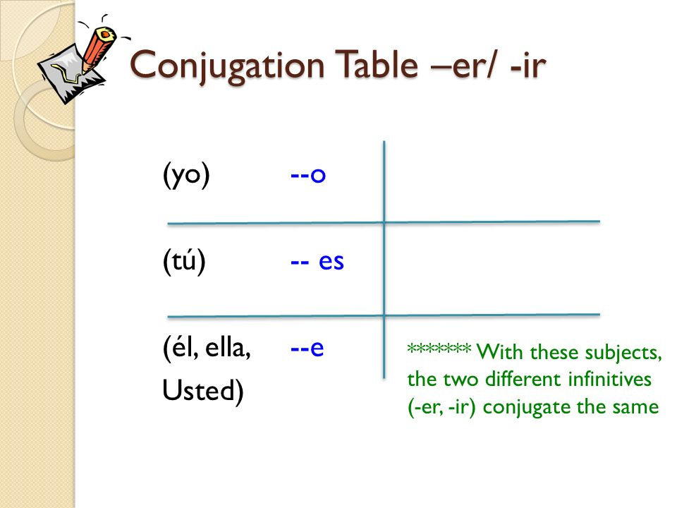 Conjugation Table –er/ -ir (yo) --o (tú) -- es (él, ella, --e Usted) ******* With these subjects, the two different infinitives (-er, -ir) conjugate the same