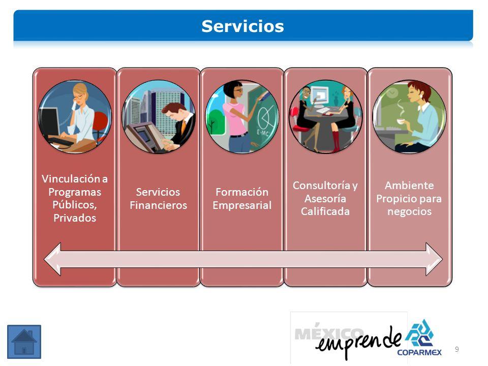 9 Vinculación a Programas Públicos, Privados Servicios Financieros Formación Empresarial Consultoría y Asesoría Calificada Ambiente Propicio para negocios