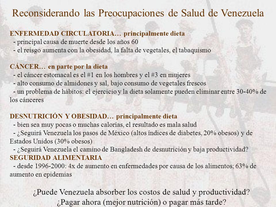 Reconsiderando las Preocupaciones de Salud de Venezuela ENFERMEDAD CIRCULATORIA… principalmente dieta - principal causa de muerte desde los años 60 -