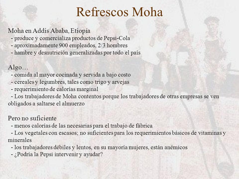 Refrescos Moha Moha en Addis Ababa, Etiopía - produce y comercializa productos de Pepsi-Cola - aproximadamente 900 empleados, 2/3 hombres - hambre y d