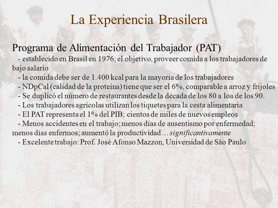 La Experiencia Brasilera Programa de Alimentación del Trabajador (PAT) - establecido en Brasil en 1976; el objetivo, proveer comida a los trabajadores