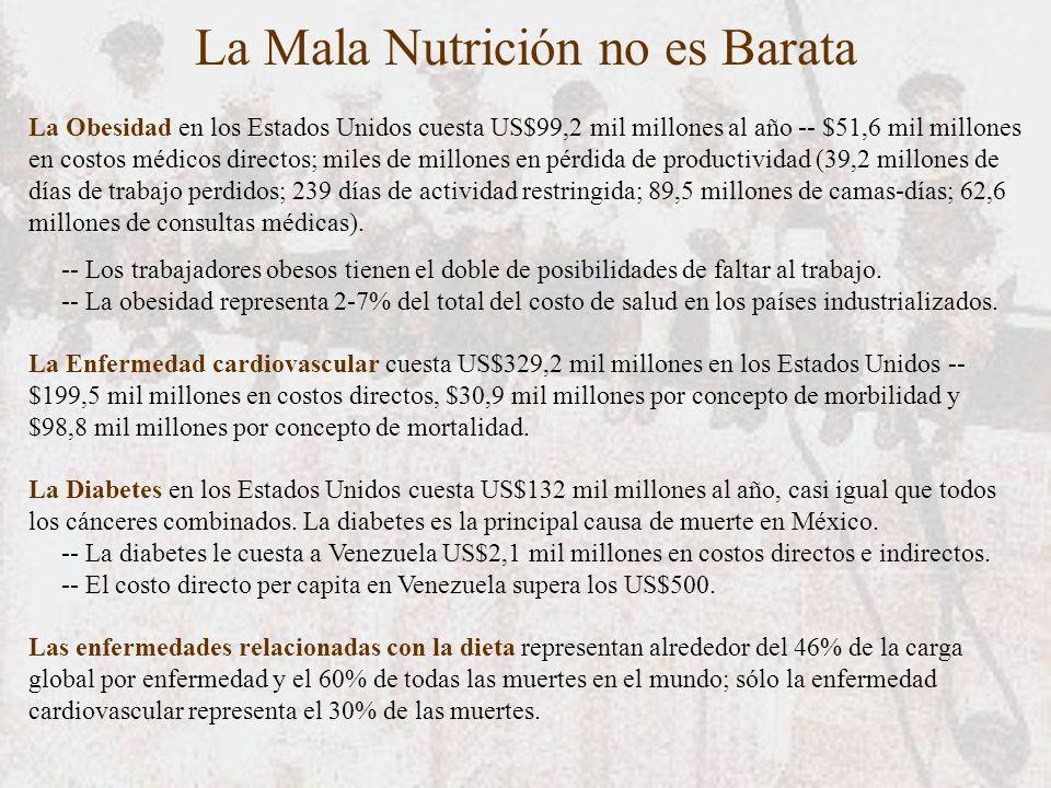 La Mala Nutrición no es Barata La Obesidad en los Estados Unidos cuesta US$99,2 mil millones al año -- $51,6 mil millones en costos médicos directos;