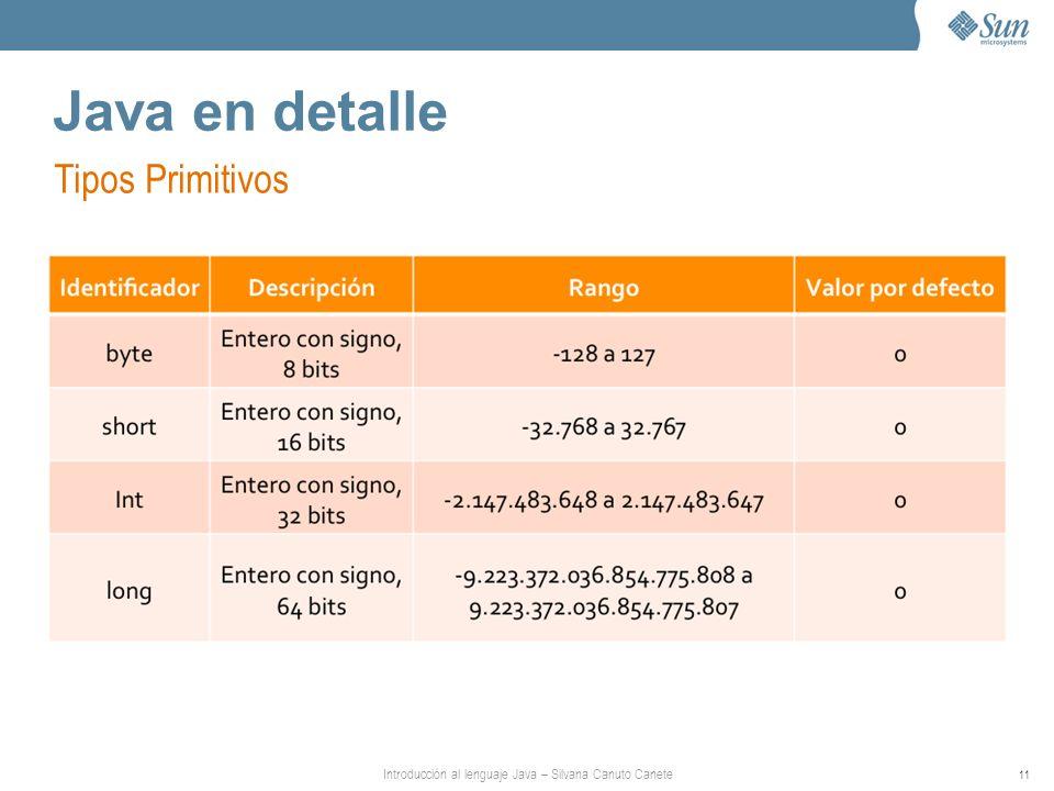 Introducción al lenguaje Java – Silvana Canuto Canete 11 Java en detalle Tipos Primitivos