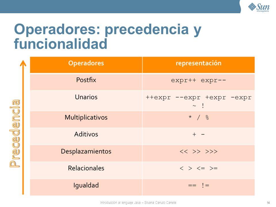 Introducción al lenguaje Java – Silvana Canuto Canete 14 Operadores: precedencia y funcionalidad