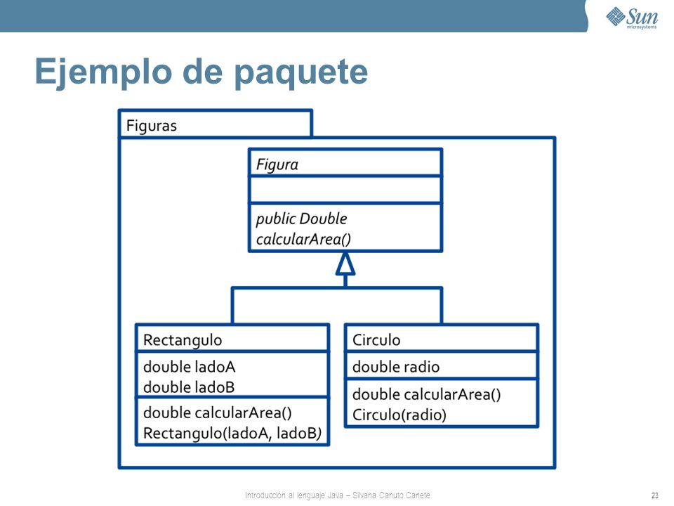 Introducción al lenguaje Java – Silvana Canuto Canete 23 Ejemplo de paquete