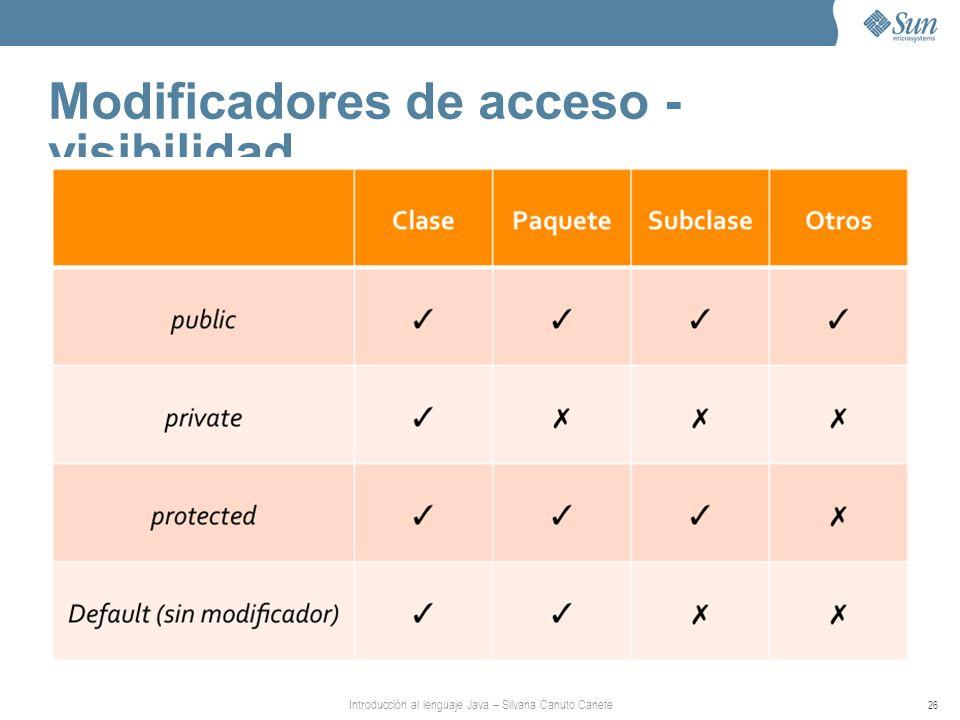 Introducción al lenguaje Java – Silvana Canuto Canete 26 Modificadores de acceso - visibilidad