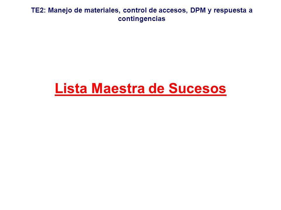 TE2: Manejo de materiales, control de accesos, DPM y respuesta a contingencias Lista Maestra de Sucesos